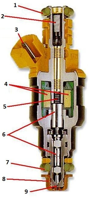 high performance fuel injectors