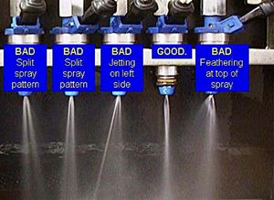 fuel injector cleaning steps check for bad spray patterns