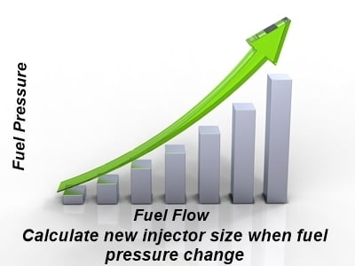 calculate new injector size when fuel pressure change